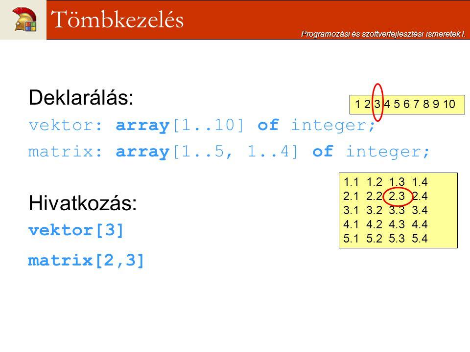 Tömbkezelés Deklarálás: Hivatkozás: vektor: array[1..10] of integer;